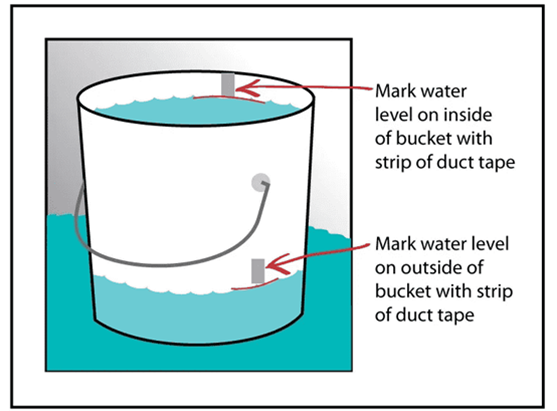 Water Bucket Test